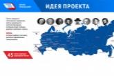 Андрей Травников поддержал общественное обсуждение в рамках проекта «Великие имена России»