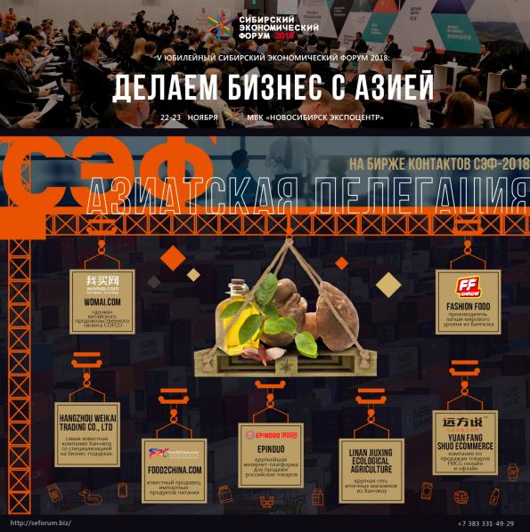 Топ-30 лидеров азиатского рынка едут в Сибирь за российской продукцией