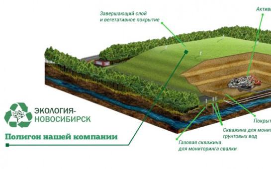 МинЖКХ региона и жители Тогучинского района обсудили вопросы безопасной эксплуатации полигона ТКО