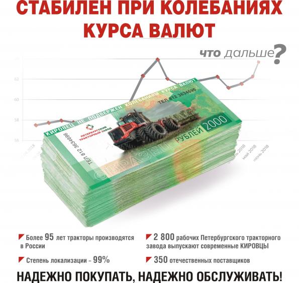С КИРОВЦЕМ не страшны шторма на валютном рынке